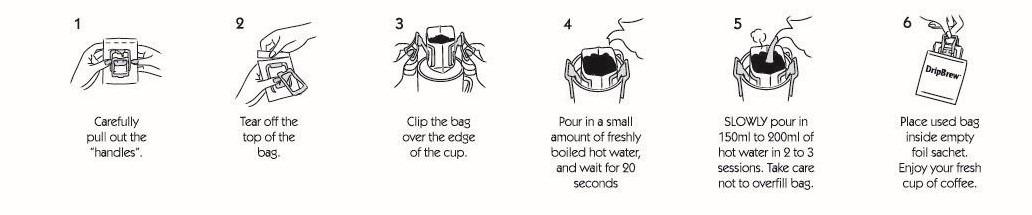 dripbrew-brewing-method