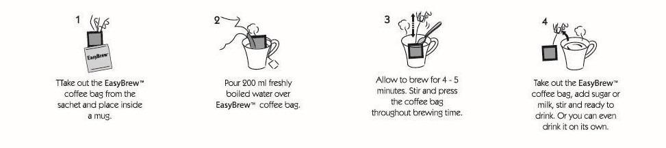 easybrew-brewing-method