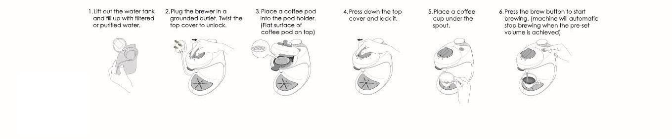 podbrew-brewing-method